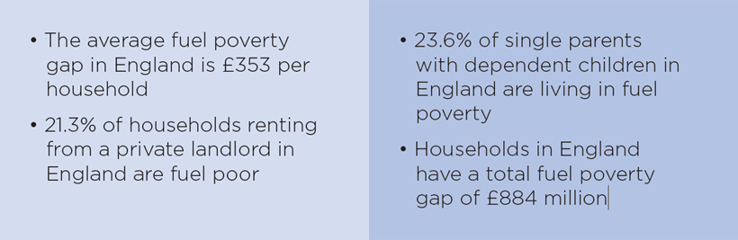 Fuel poverty stats