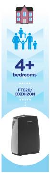 4+ bedrooms dehumidifier infographic